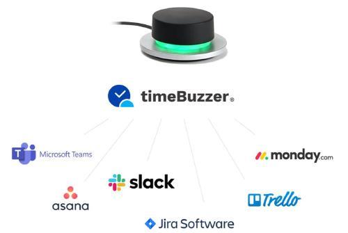 timeBuzzer lässt sich mit weiteren Drittanbietertools wie JIRA, Asana, Todoist, MS Teams und Slack verbinden